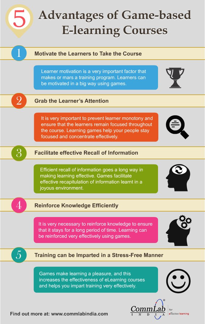 5 Advantages Of Game Based E Learning Courses An Infographic Learning Courses Elearning Instructional Methods