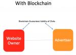How Blockchain technology will transform digital marketing - Smart Insights Digital Mark...