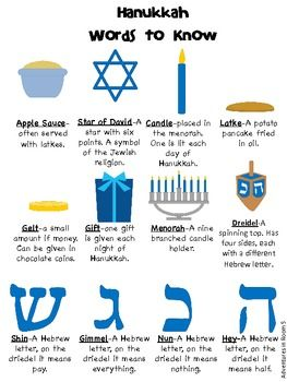 Hanukkah Words To Know