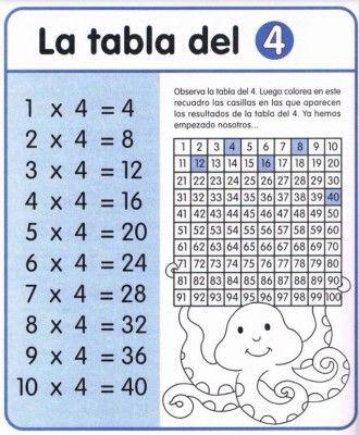 Cuaderno tablas de multiplicar (7)                                                                                                                                                                                 Más