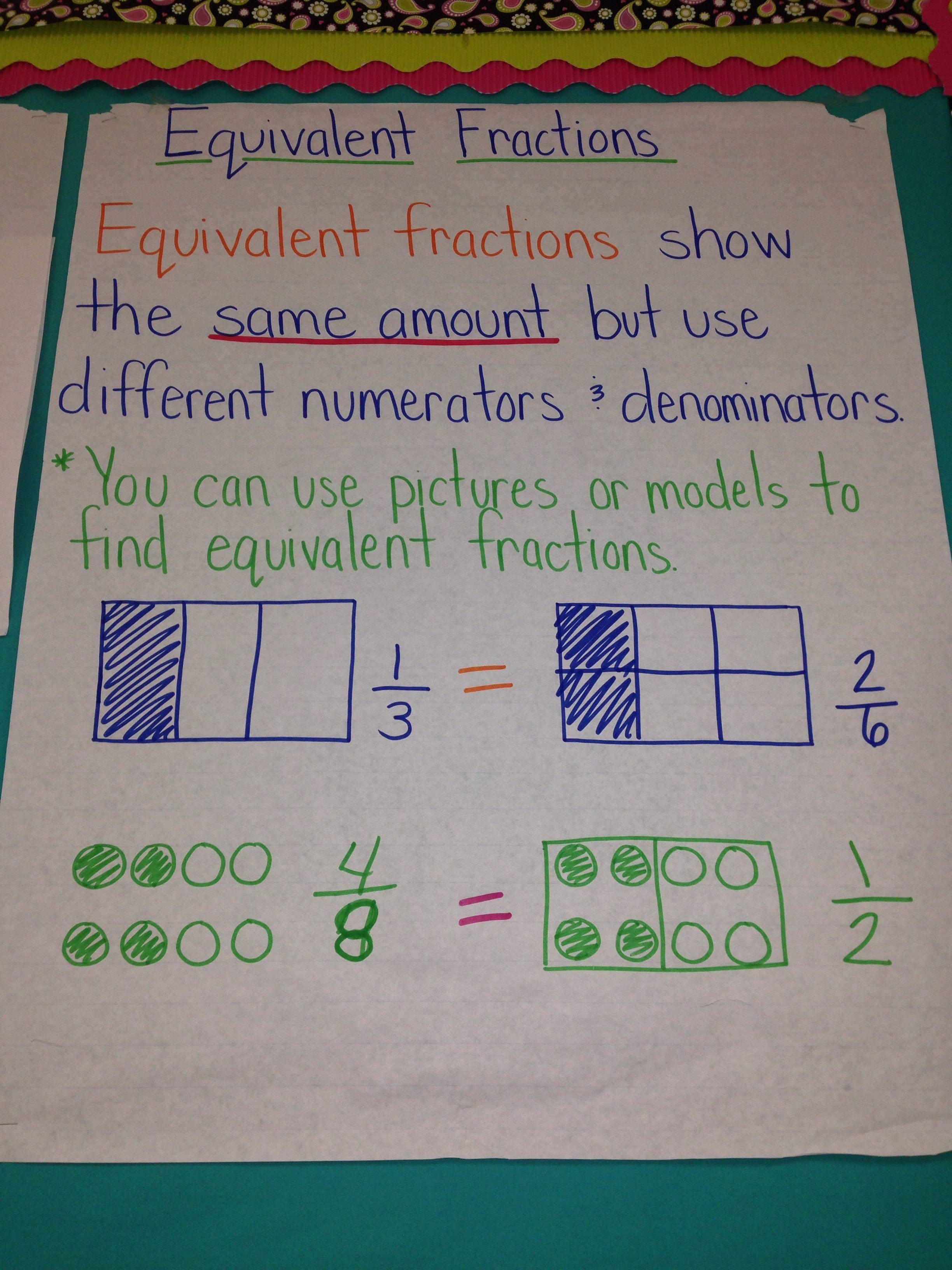 Third Grade Math Flipchart With Images