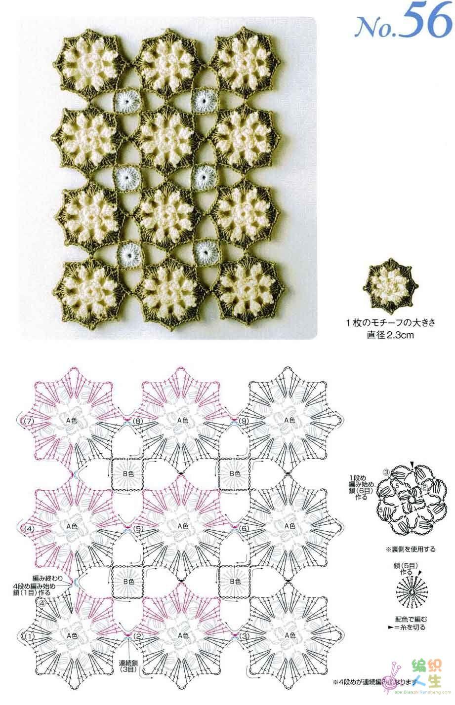 Clases de Puntos y Patrones. Libros - Patrones Crochet | Shawl ...