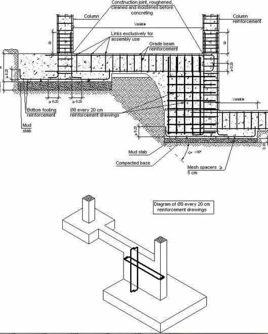 vertical construction joint details