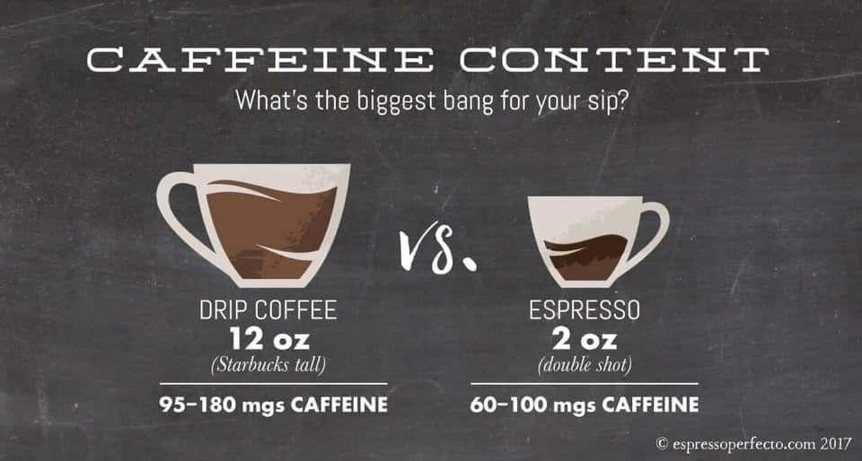 Autumntullos Thrive123 Com Thriving Caffeine Drip