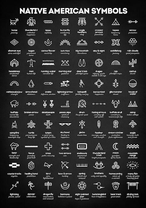 Symbole der amerikanischen Ureinwohner, #amerikanischen #der #homeschoolingideasroom #Symbol…