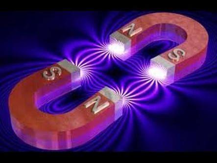 Interaccion Magnetica Electromagnetismo Imagenes De Energia Magnetismo
