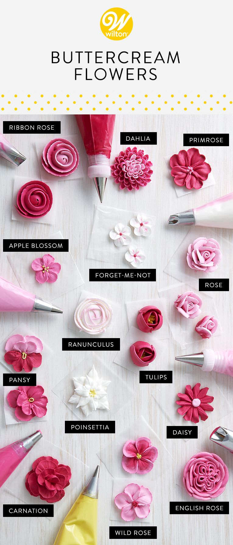 How To Make Buttercream Flowers Buttercream Flowers Carnation And