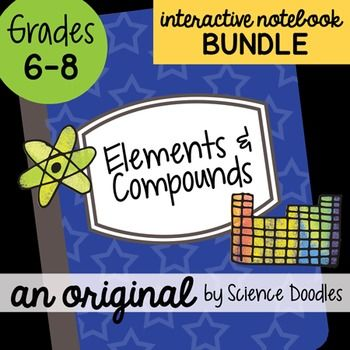 3 interactive notebook foldables the periodic table of elements 3 interactive notebook foldables the periodic table of elements elements and compounds urtaz Choice Image