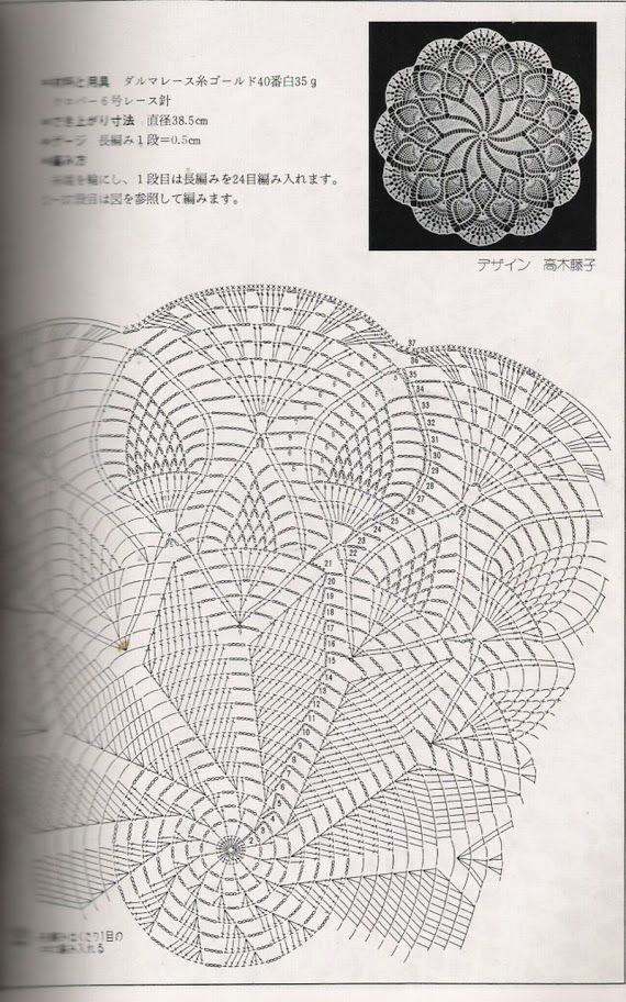 Crochet_Ondori_Japones_Pineapples_1 - Soledad - Picasa Web Albums ...