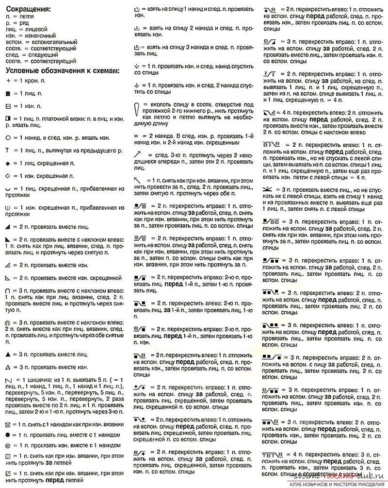 Условные обозначения в английских схемах спицами: 26 тис 60