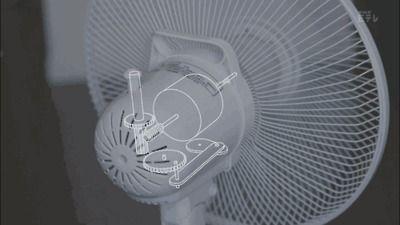 大人のピタゴラスイッチ かなりむず 機構のロトスコープ 扇風機の
