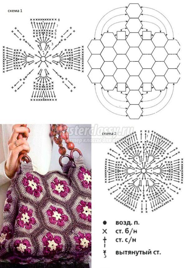 a0b7565de2b8 Вязаные сумки крючком: схемы и описания | Crochet Bags | Crochet ...