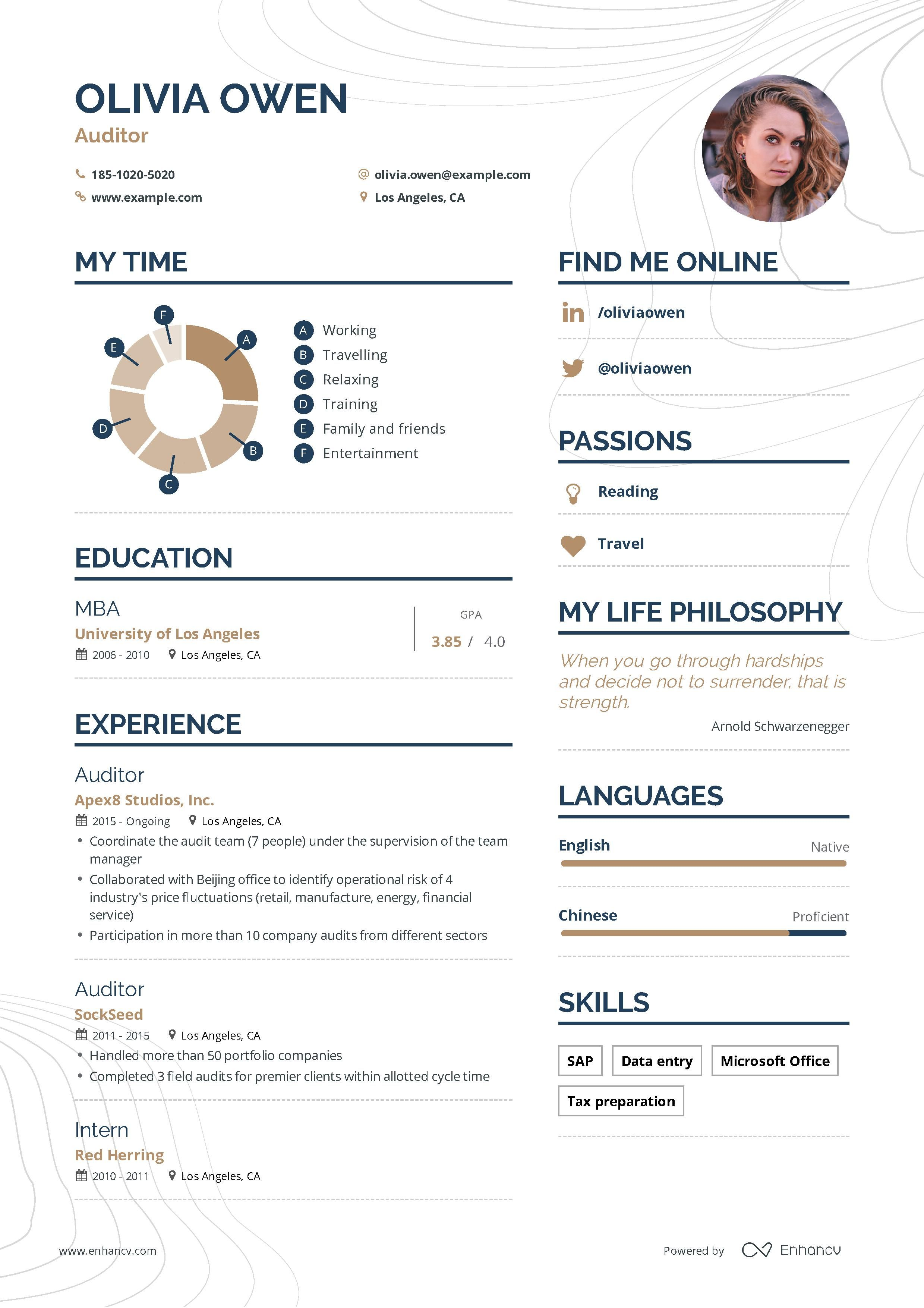 The ultimate 2019 guide for Auditor resume examples. 200