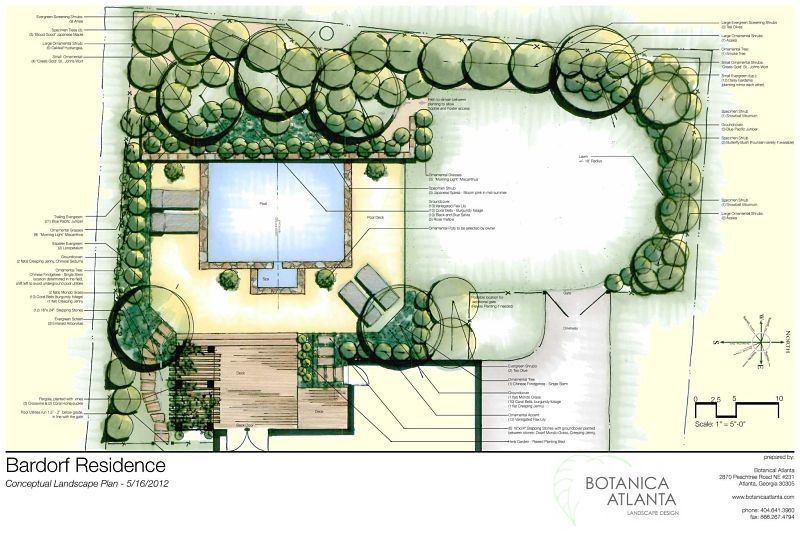the master plan landscape design Atlanta Landscaping Plans