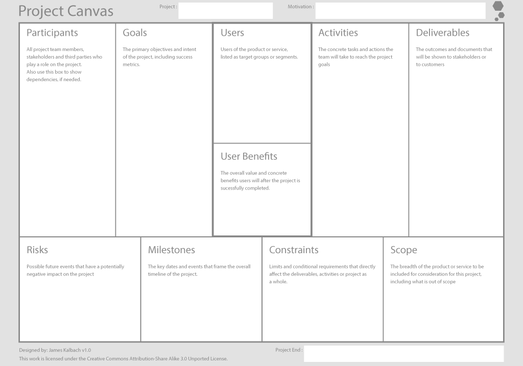 Project Canvas Tool Tuzzit Canvas Projects Business Model Canvas Startup Marketing