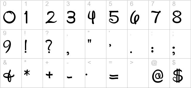 disney number font | If Walt Disney Script, Regular is not