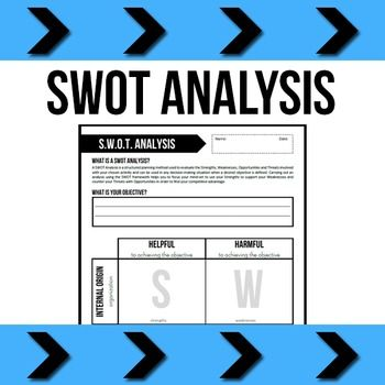 SWOT Analysis Swot analysis, Group projects and Business planning - business swot analysis