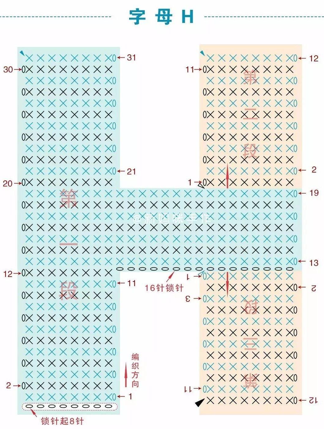 Pin de La Reina del Crochet en Tipografías crochet | Pinterest ...