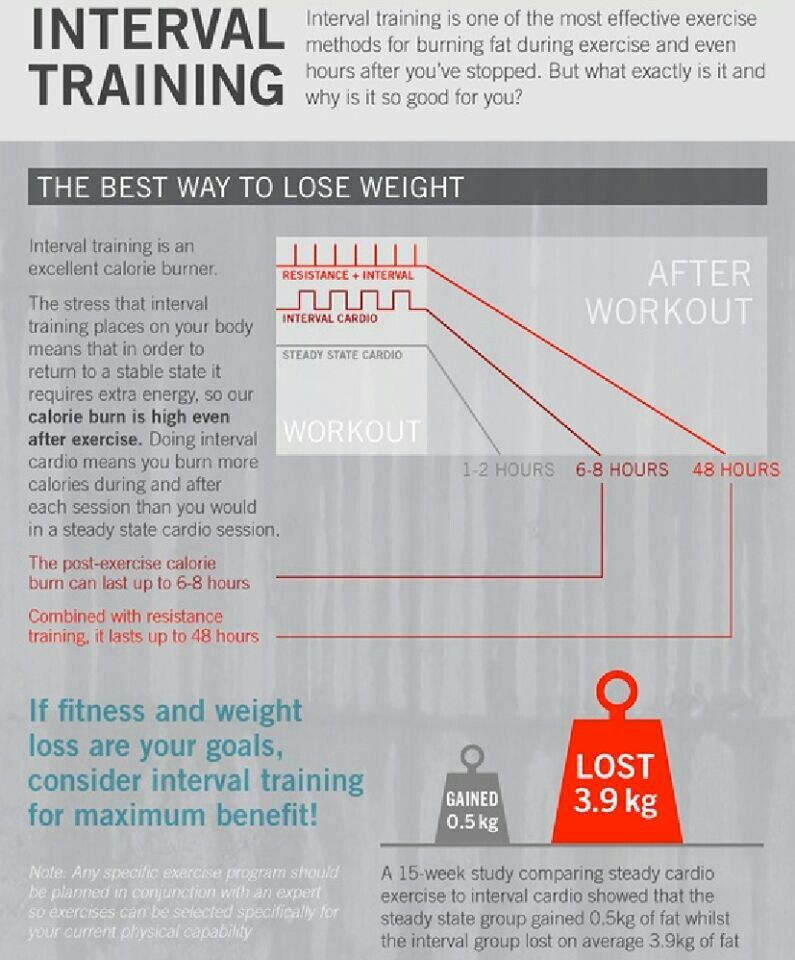 Free workout schedule to lose weight photo 9