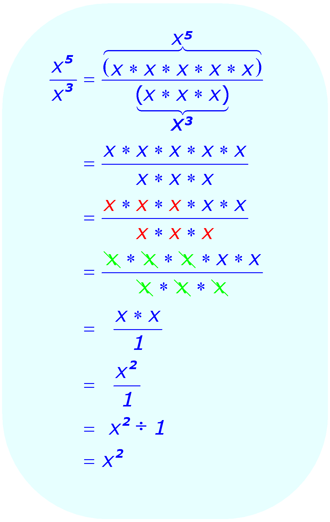Exponent Rules Dividing Exponents With Images