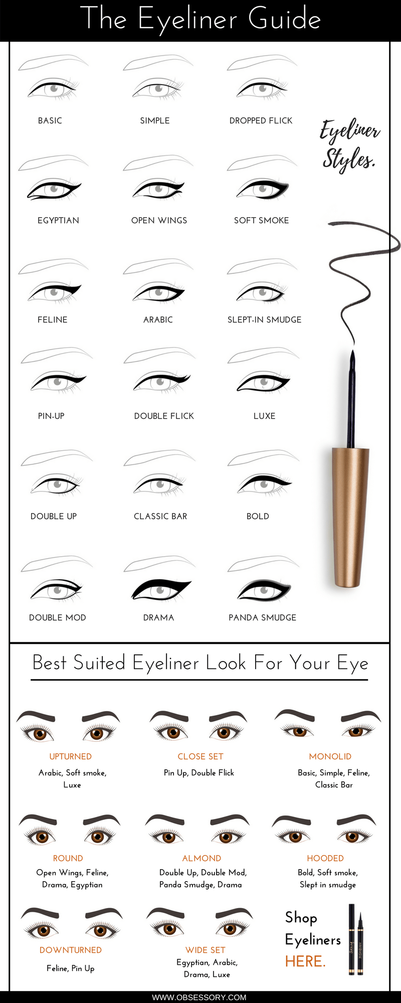 The Infographic Guide For Eyeliner On Fleek Always