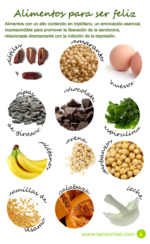 alimentos serotonina triptofano