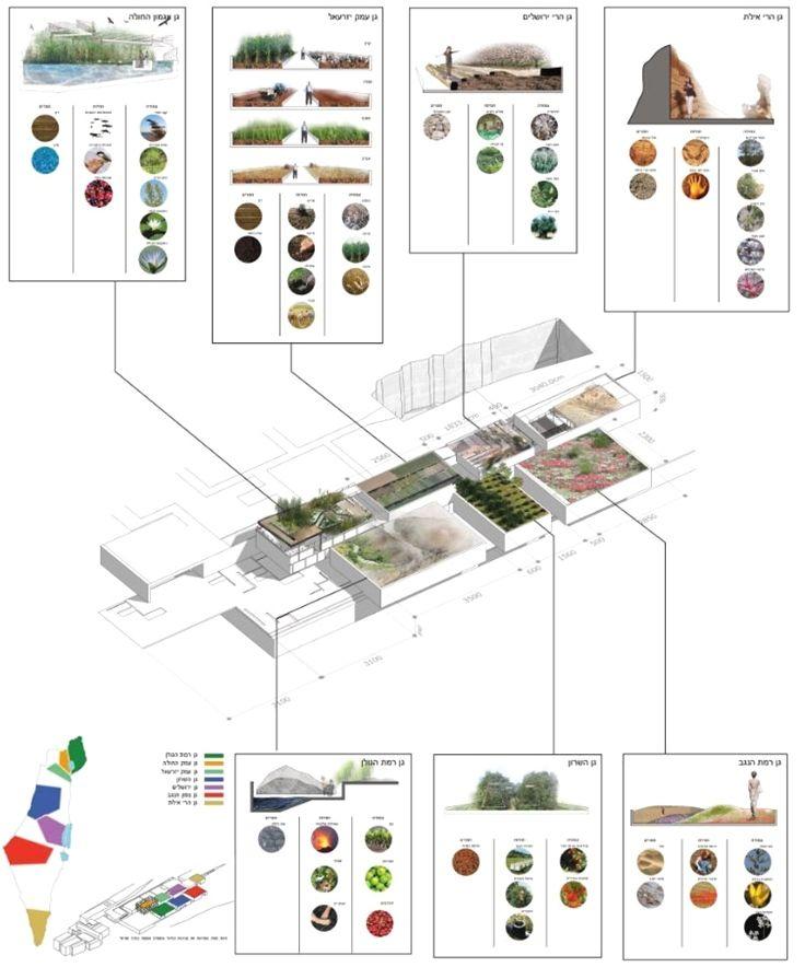 landscape architecture osu landscapingarchitecture