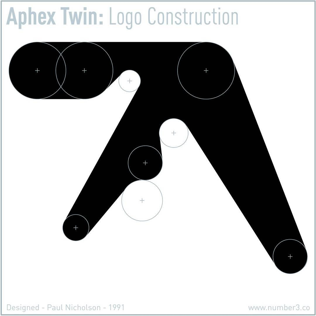 383 5 paul nicholson number3 aphex twins logo specs now at your grubby fingertips creators malvernweather Images