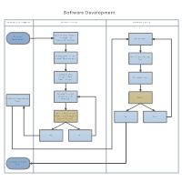 Software Development Swim Lane Diagram Software Development Flow Chart Template Swimming