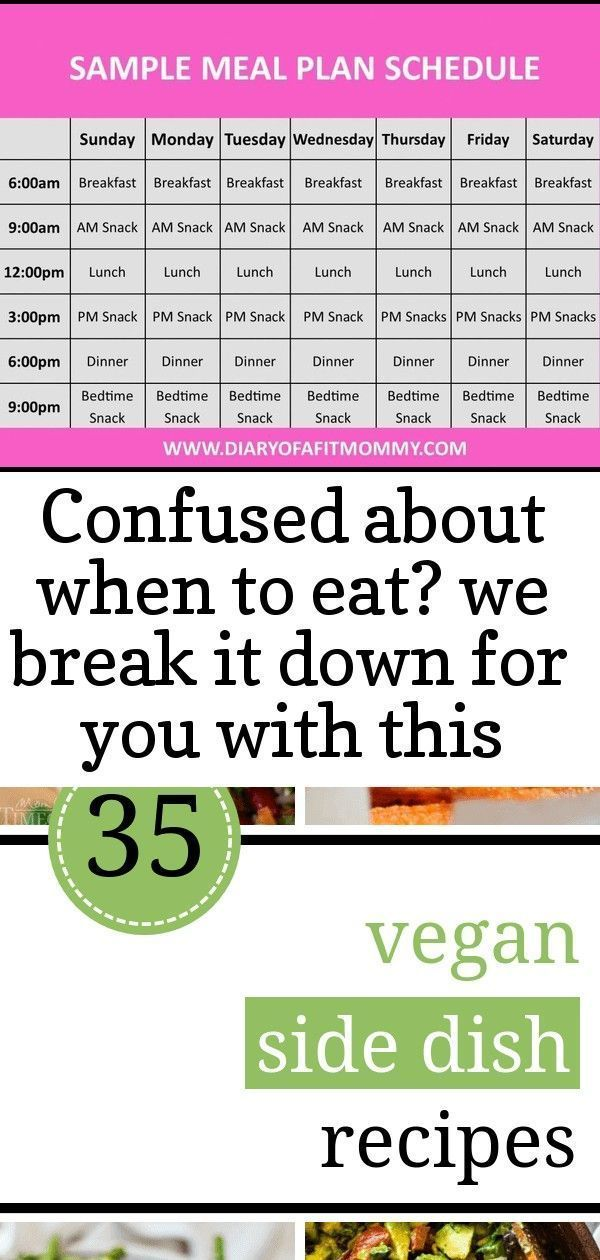 Confused about when to eat we break it down for you with this meal plan schedule Confused about when to eat We break it down for you with this meal plan schedule These Ve...