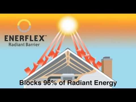 Reduce Attic Heat Install Enerflex Radiant Barrier Attic Foil Insulation Radiant Barrier Exterior Insulation