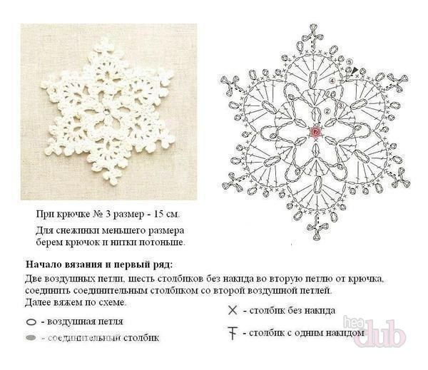Картинки по запросу снежинки крючком   crochet   Pinterest
