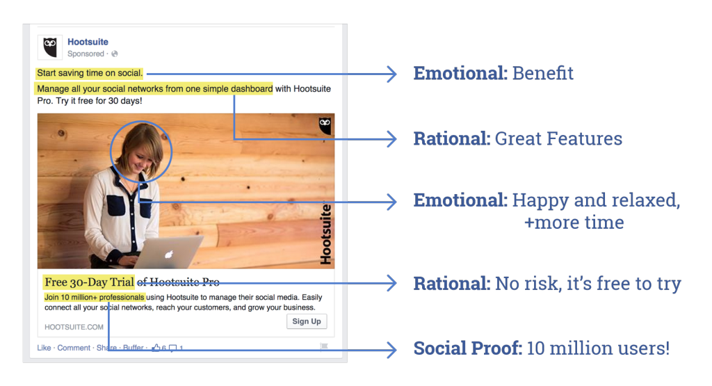 great article by @adespresso on key elements of great facebook ads ...