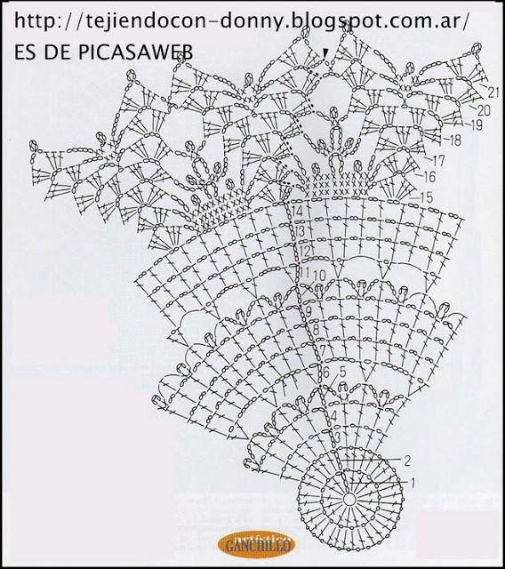 PATRONES DE CARPETITAS TEJIDAS A GANCHILLO http://graficos-on ...