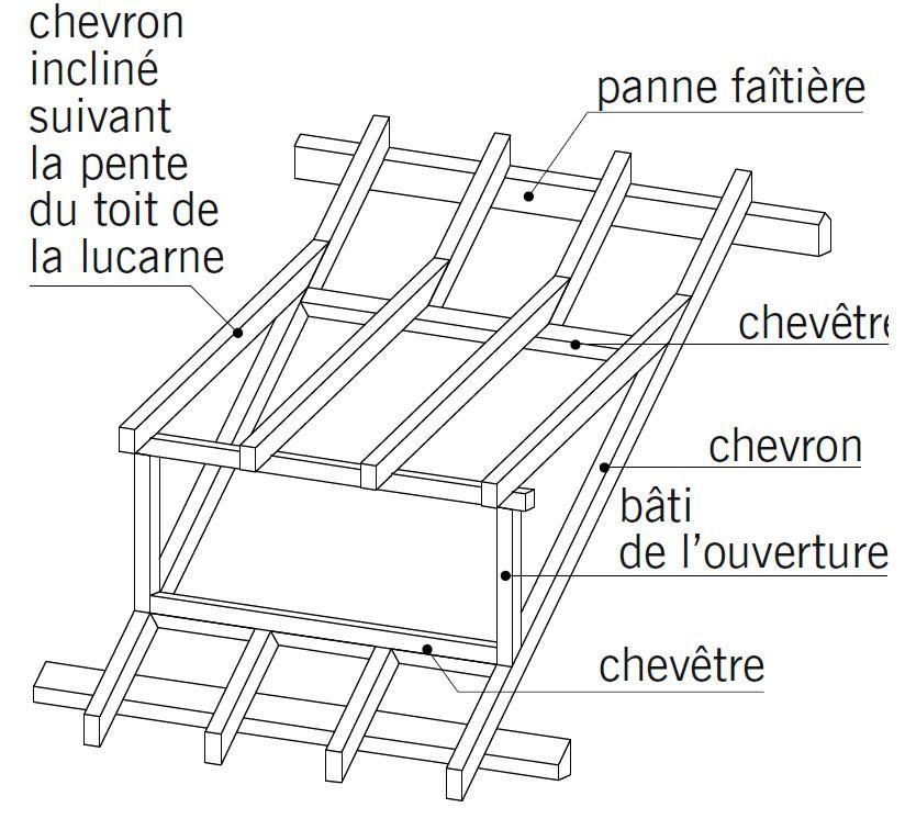 La charpente en bois lucarne rampante d tails techniques architecturaux pinterest - Lucarne de toit ...