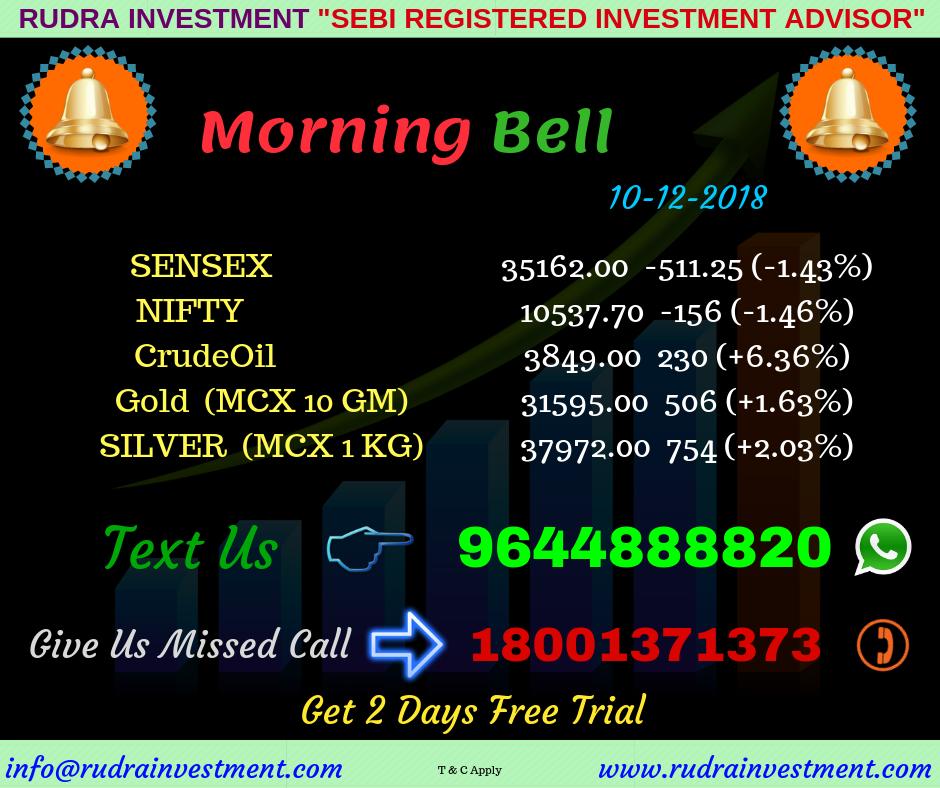 Sebi Registered Investment Advisor Investment Advisor