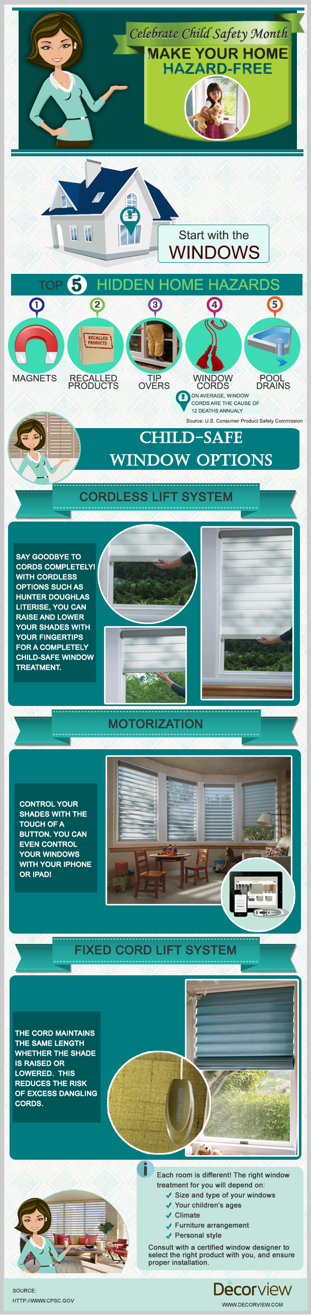 Child Safe Windows Infographic Child safe window