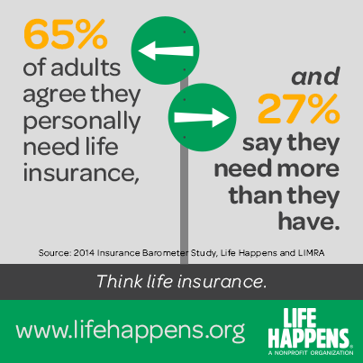Pin by Erica Davis on Products I Love   Life insurance ...