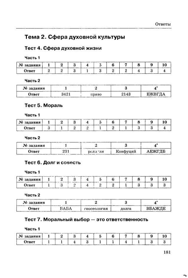Параграф 15 ответы на вопросы обществознанию 10 класс