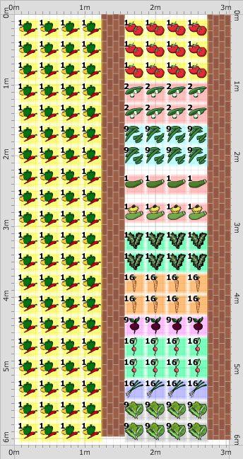 Garden Plan 2013 God S Garden Garden Planning Vegetable