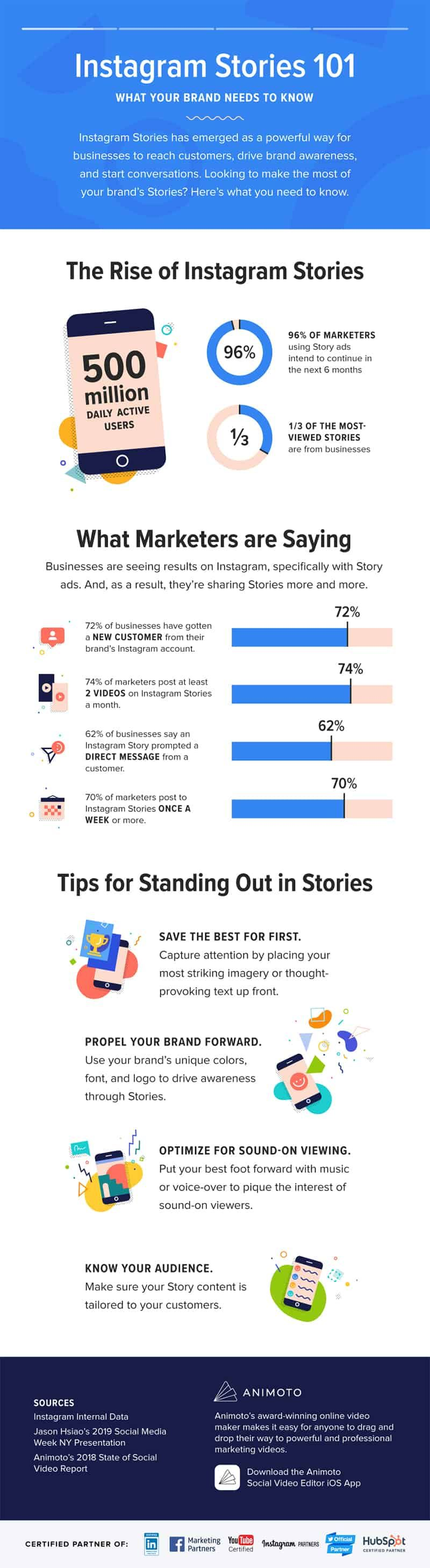 Instagram Stories: A Beginners Guide to Getting Noticed on ...