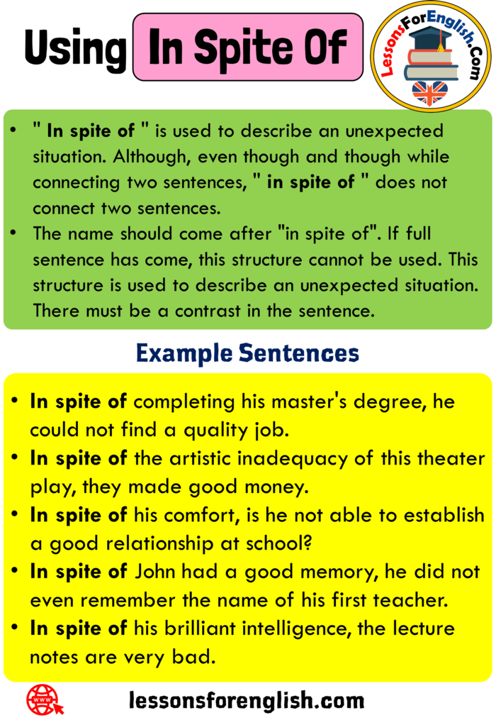 Uses In Spite Of Definition And 5 Example Sentences In Spite Of Is Used To Describe An Unexpe English Vocabulary Words English Speaking Book Learn English