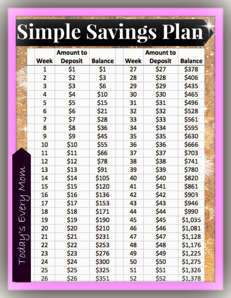 Easy Savings Plan | Savings plan, Money saver, How to plan