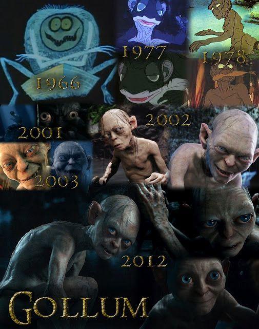 Gollum Through the Years