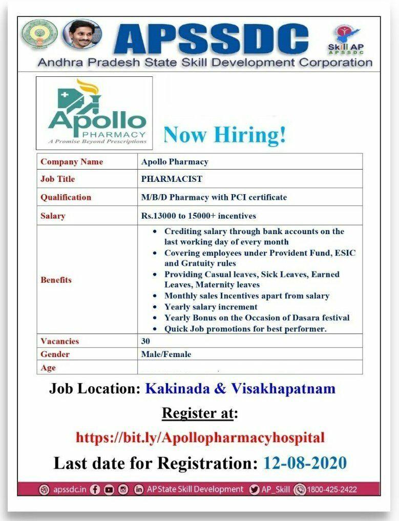 Apollo Pharmacy Urgent job openings for M.Pharm/ B.Pharm
