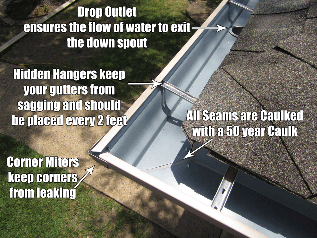 How to install a downspout in a gutter - Phillips Gutters Diagram Downspouts Hangers Sealants