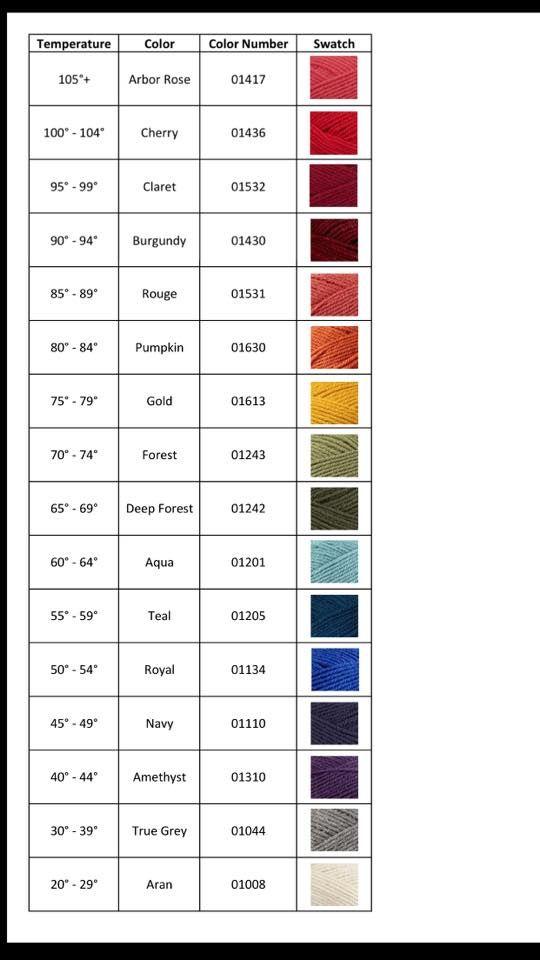 Texas temperature chart | Crochet - Temperature Afghans | Pinterest ...