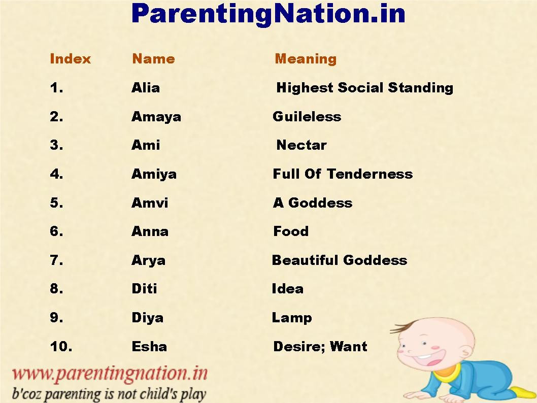 Here You Can Find Large Collection Of Cute Baby Girl Names ...