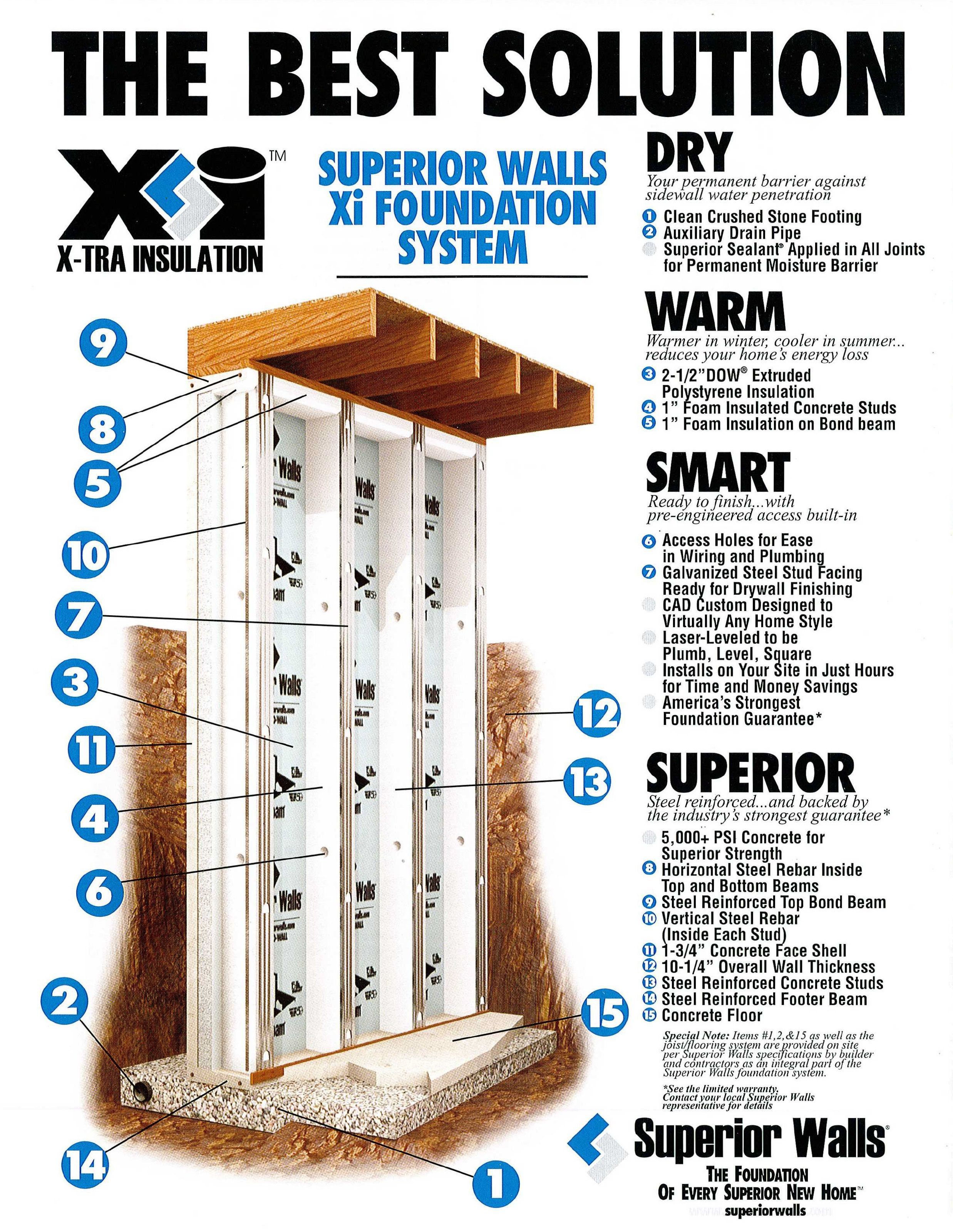 Superior Wall Brochure Page One Superior Walls Polystyrene Insulation Crushed Stone