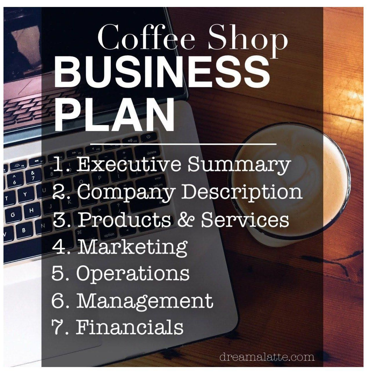 The Coffee Shop Business Plan Coffee Shop Plan Writing A Coffee Shop Business Plan Ser Coffee Shop Business Coffee Shop Business Plan Starting A Coffee Shop